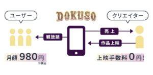 DOKUSO映画館 インディーズ映画